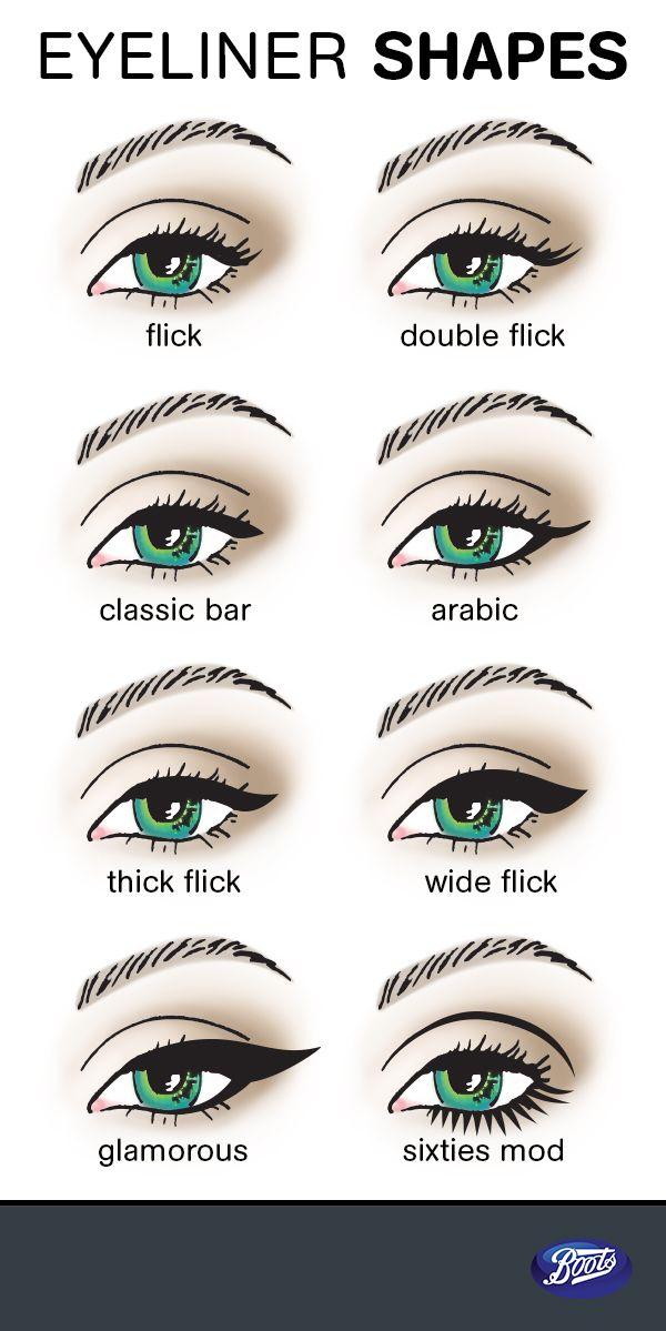 Quel maquillage selon la forme de mes yeux ?