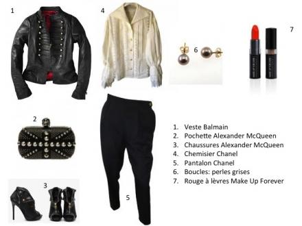 Osez le style glam rock romantique en cuir